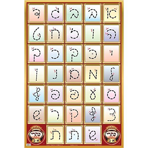 Alef-Bais educational colorful poster script KISREI 13 x 19 Teaching Csav-Yad fully laminated