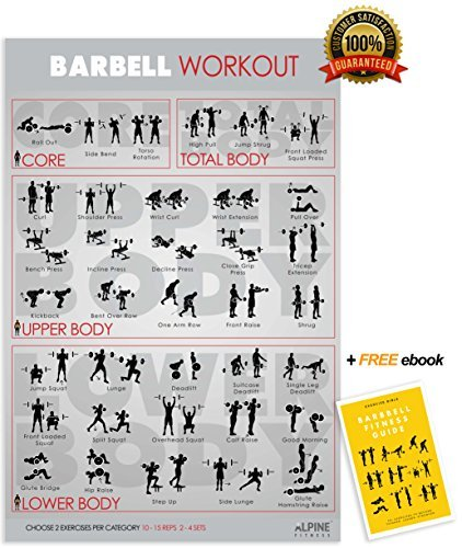 amazon com barbell exercise fitness poster laminated gym