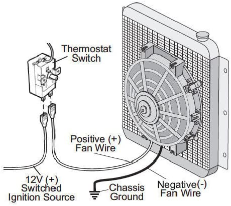 Amazon.com: American Volt Adjustable Electric Radiator Fan Thermostat  Controller Switch Universal Water Coolant Temperature Probe Kit: Automotive   Adjustable Radiator Fan Wiring Diagram Fan Control A Flex      Amazon