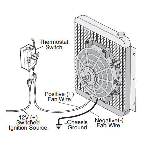 A Flex Fan Temperature Controller Wiring Diagram