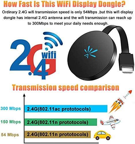 WiFi Display Dongle, adaptador de pantalla inalámbrico, receptor de vídeo inalámbrico HDMI dongle Streaming 1080P HD, compatible con ...