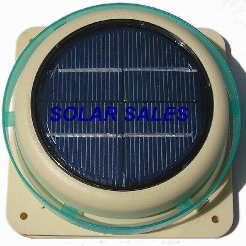 Solar Greenhouse Fan: Amazon.com