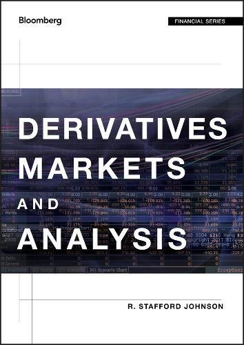 Derivatives Markets and Analysis (Bloomberg Financial)