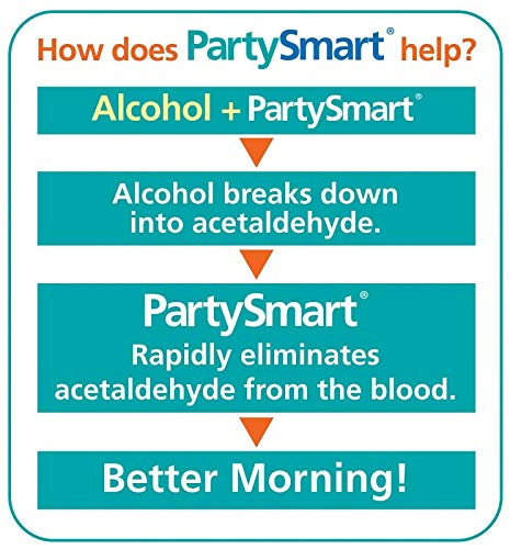 Himalaya PartySmart for Hangover Prevention, Alcohol Metabolism and a Better Morning After, 10 Capsules 250mg (3 Pack) by PARTYSMART (Image #2)