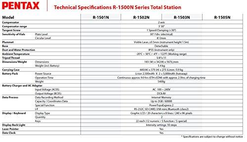 TOTAL STATION - R-1502N - PENTAX Surveying Instrument - 2