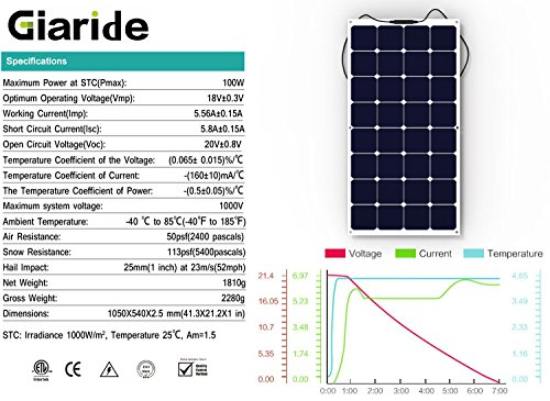 giaride-100w-18v-12v-solar-panel-sunpower-flexible-bendable-lightweight-waterproof-dust-proof-solar-charger-for-rv-boat-yacht-cabin-tent-car-trailer-camp-and-12v-battery