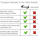 Gomadic Intelligent Compact Car/Auto DC Charger