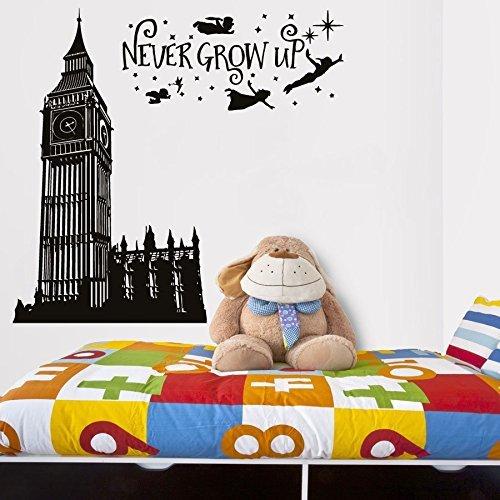 kau 418 Peter Pan wall decal, peter pan wall sticker, wall decal nursery,wall decal kids,wall sticker disney,Tinkerbell Pirate Never Grow Up