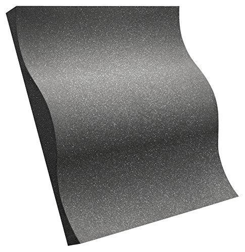 (Auralex Acoustics Sound Damping Products, Charcoal, 2