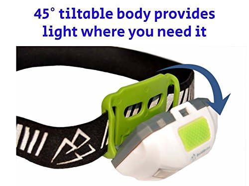 Running Headlamp LED Flashlight with Reflective Band - Bright, Light, Comfortable, Waterproof, 4 Light modes with Red; For Runners, Hiking, Camping, Hunting, Fishing, Dog Walking, Work, DIY by BoldBrite (Image #5)