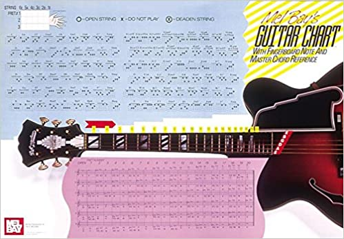 Guitar Master Chord Wall Chart Amazon William Bay Books