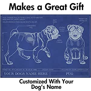 Pug Blueprint with Personalized Dog Name - Makes a Great Gift - Unframed Art Poster