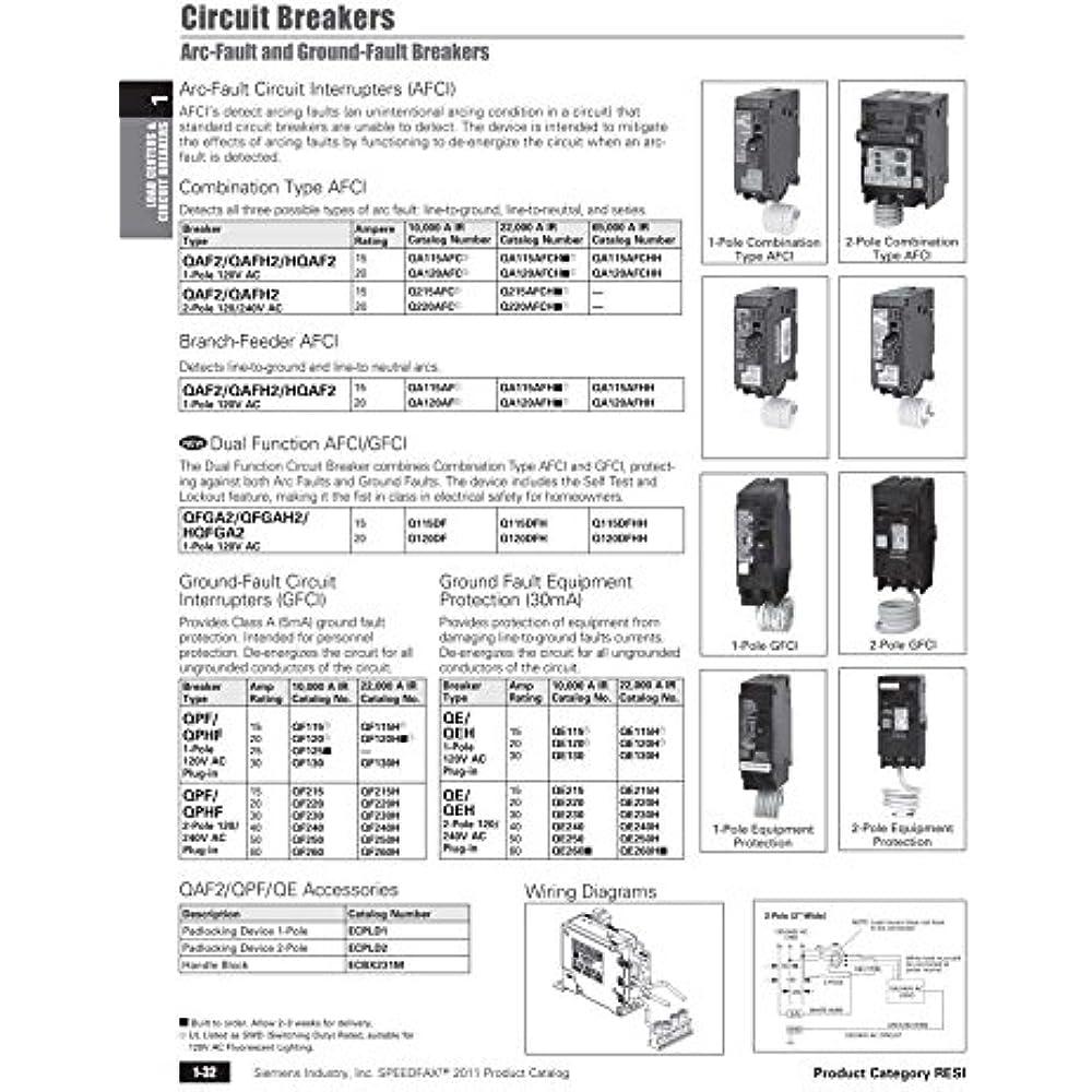 Q120df 20 Gfci Dual Function Circuit Breaker  Plug Load Center  U0026