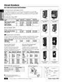 Siemens Q120DF  20-Amp Afci/Gfci Dual Function