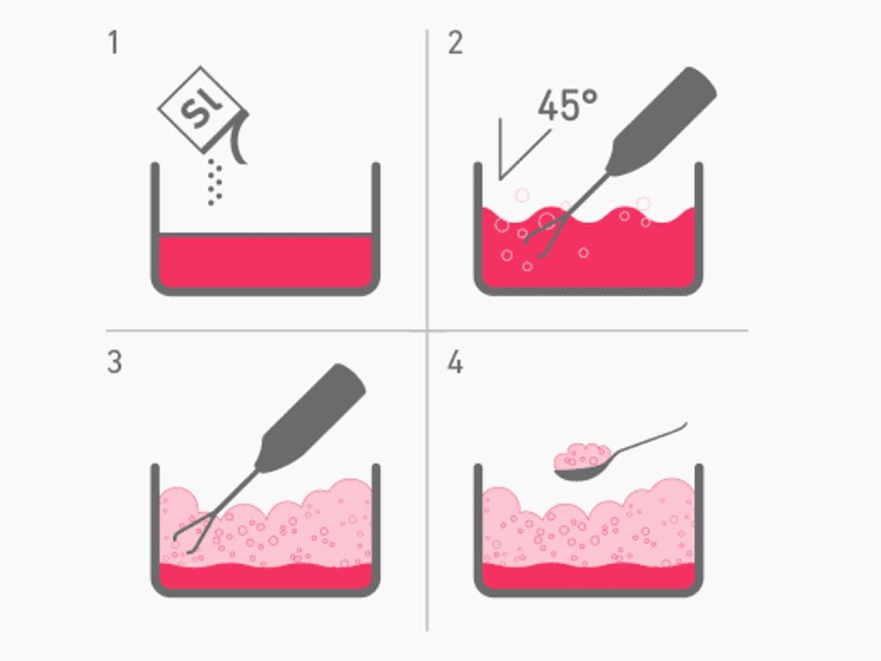 Molecule-R Quirl Elektro-Spume oder Gebiete