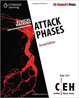phases of a computer attack In this assignment, you need to pretend to be ethical hackers who need to protect their organization from a computer attack list the general phases of a computer attack thinking like an attacker, you should add items to each phase that an attacker would consider when preforming a successful computer attack.