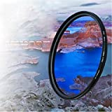 SS- TIANYA 49mm Super DMC CPL Ultra Slim Circular Polarizer Filter for Sony A7R NEX-7 NEX5N NEX-5C NEX-C3 E18-55mm Lens