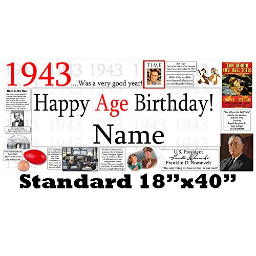 1943 75th Birthday Banner (Each) Customized by