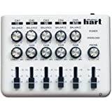 """Maker Hart LOOP MIXER - Portable Audio Mixer with 5 Channels, 5 x 1/8"""" Stereo and 1/4"""" Mono to Stereo DM2S Adapter"""