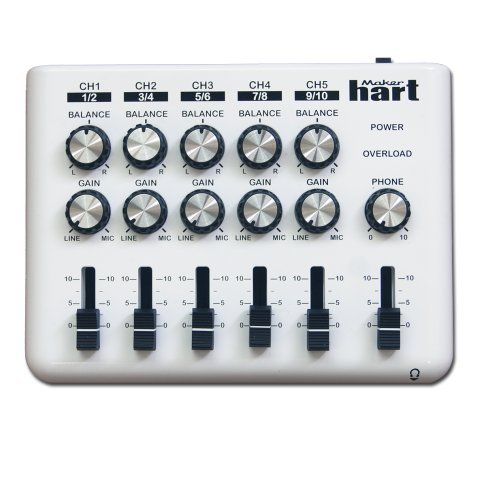 (Maker Hart LOOP MIXER - Portable Audio Mixer with 5 Channels, 5 x 1/8