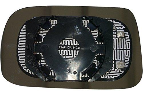 MAX MTT201-R Vetro Convesso Termico Destro