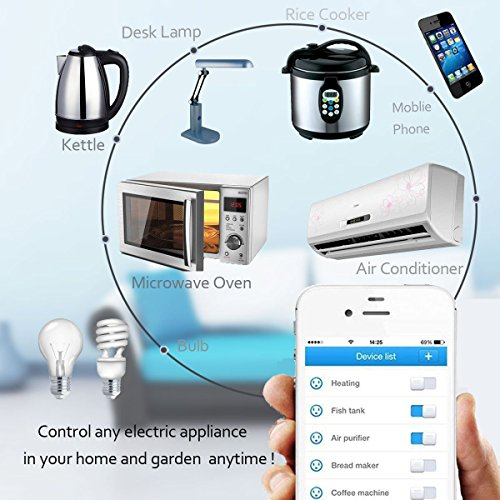 wifi smart plug mini smart wireless socket works with. Black Bedroom Furniture Sets. Home Design Ideas