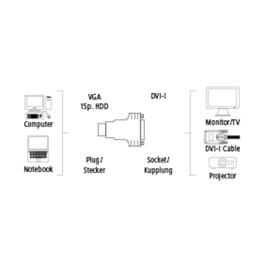 Hama Analogue Vga Dvi Adapter Computers Accessories Tv To Schematic