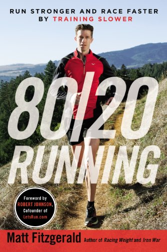 Image result for 80/20 running