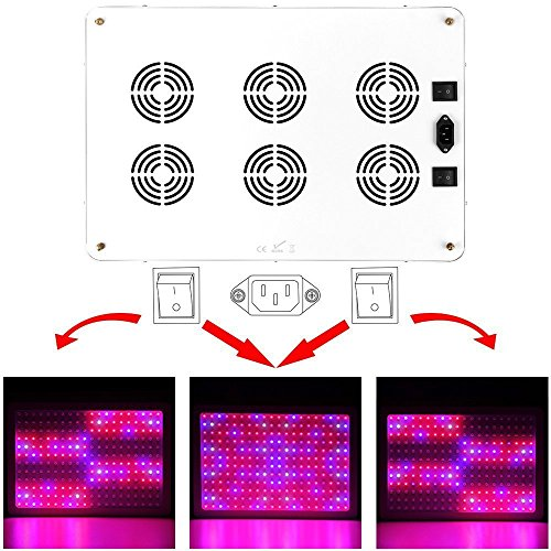 Best LED grow lights for your cannabis crop -Reviews and Comparison