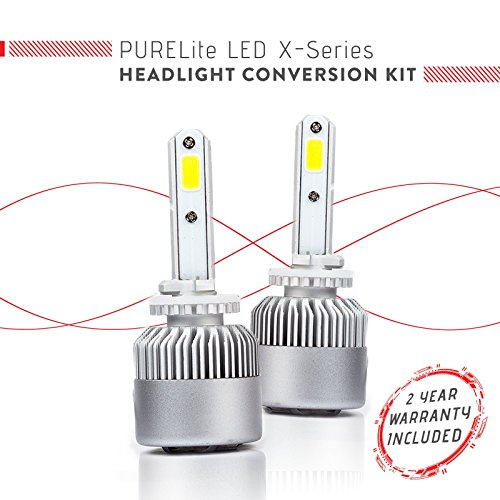 PURELite X-Series 72W 7200LM All-in-One 360° GX COB Chip LED Conversion Kit Cool White 6000K 6K Fog Light Bulbs Pair - 880 881 893 899 893 Fog Light Kit