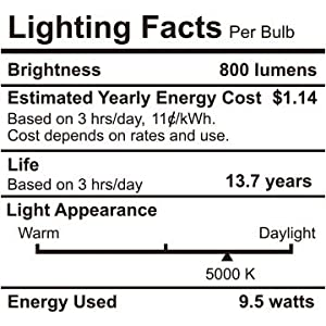 TORCHSTAR Dimmable A19 LED Light Bulb, 9.5W (60W Incandescent Equivalent), 5000K Daylight, 800lm, E26 Base, UL & Energy Star Listed, 3 Years Warranty, Pack of 6