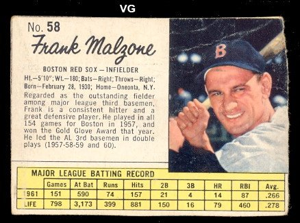 1962 Jello Regular (Baseball) Card# 58 Frank Malzone of the Boston Red Sox VGX Condition