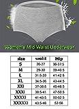 Womens Underwear, No Muffin Top Full Coverage