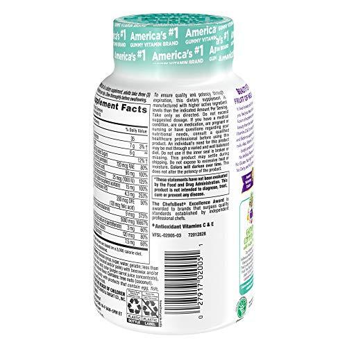 Buy skin supplements 2016