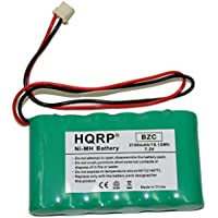 HQRP 2100mAh High Capacity Backup Battery for Sanik 300-03866 Replacement + HQRP Coaster