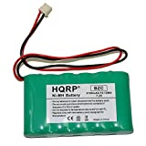 HQRP 2100mAh High Capacity Backup Battery for ADT 300-03866 LYNXRCHKIT-SHA Replacement + HQRP Coaster