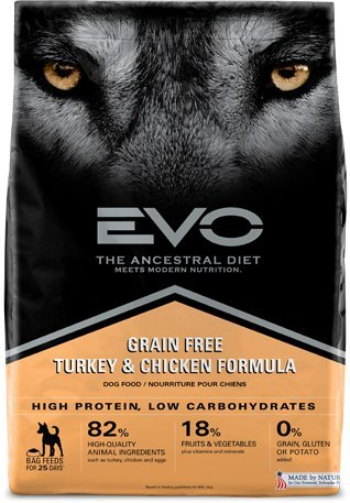 Click to open expanded view EVO Turkey & Chicken Large Bite Dog Food