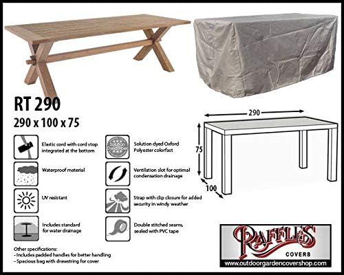 Raffles Covers rt290 Housse de Protection pour Table de Jardin ...