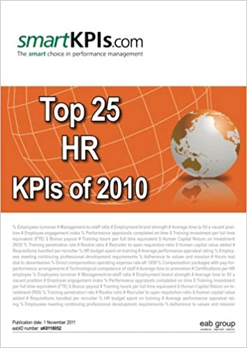 kpis for hr