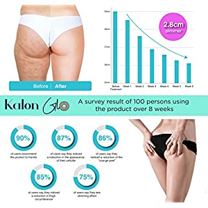Anti Cellulite Vacuum Cup - 2pc Silicone Cupping Therapy Sets for Cellulite Removal Fascia Blaster Suction Massage and Joint Pain Relief - BONUS OFFER Cosmetic Storage Bag & E-Book included