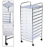 Tall Rolling Wheels Cart Dresser 10 Drawer Storage Organizer Container Bin Clear