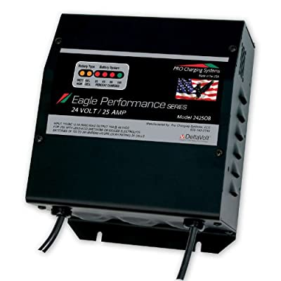24V 25Ah Dual Pro Eagle Industrial On-Board Battery Charger SB50