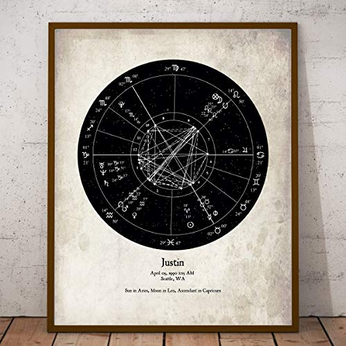 Personalized Astrological Birth Chart Print, Wall Decor, Western Modern Essential