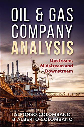 Oil & Gas Company Analysis: Upstream, Midstream and Downstream - Mt Oil Gas