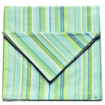 03b575e5efa Lola Stripe Turquoise Tablecloth (52x72): Amazon.co.uk: Kitchen & Home