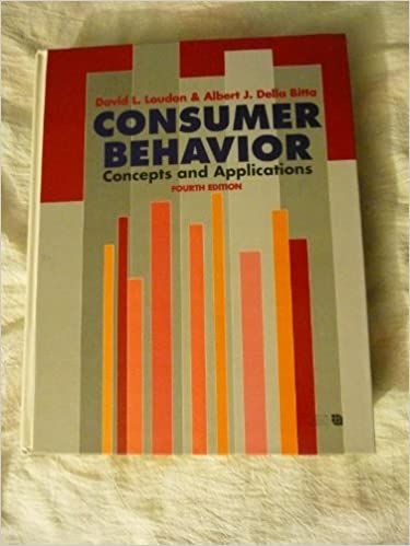 Research papers on consumer behavior homebrewandbeer com