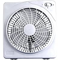 CoolWorks F-1022 10 2-Speed Plastic Box Fan 2, White