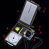 GGG Multifunction 10 in 1 Outdoor Military Camping Hiking Survival Tool Compass SOS Whistle Kit