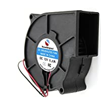 SoundOriginal 12V DC Brushless Blower Cooling Fan 75x75x30mm, 2pin, Dual Ball Bearing, Computer Fan, Multi Use, Black, US Support by SoundOriginal Factory