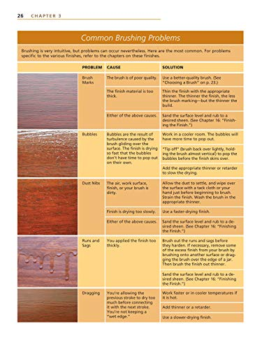 Understanding Wood Finishing: How to Select and Apply the Right Finish (Fox Chapel Publishing) Practical & Comprehensive with 300+ Color Photos and 40+ Reference Tables & Troubleshooting Guides by Design Originals (Image #3)